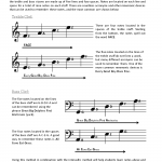Note Reading Methods NOTEBUSTERS Sight Reading Sample